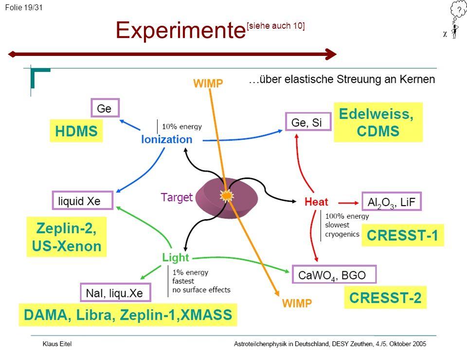Experimente[siehe auch 10]